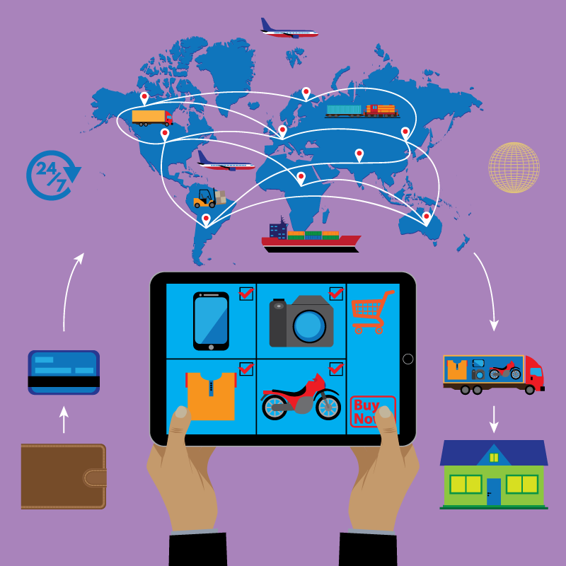 How B2B Integration Enables Demand Driven Supply Chains